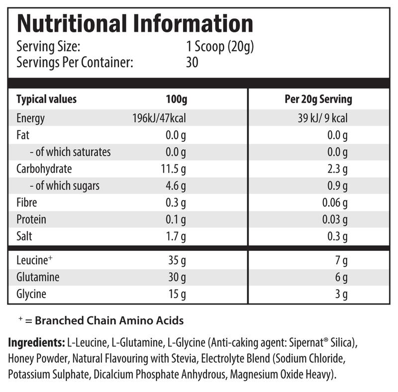 nutrition info amplify